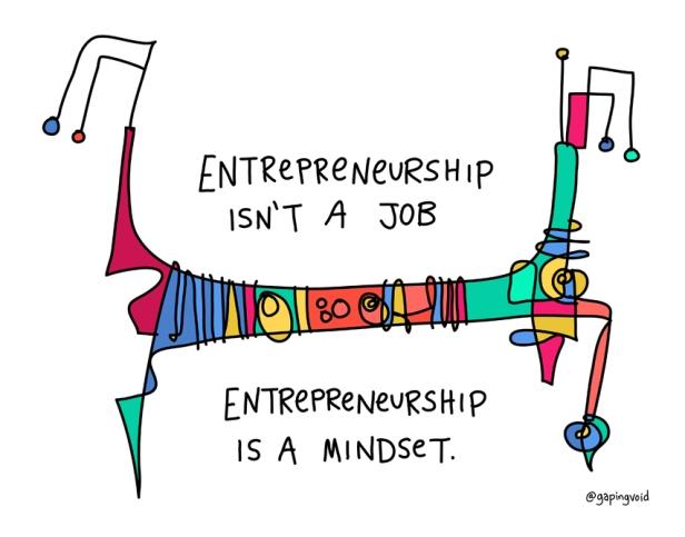 Entrepreneurship-Job